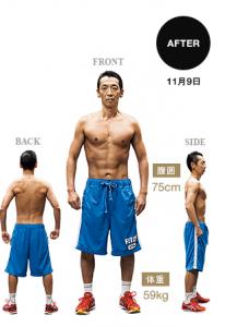 ミヤネ筋肉2